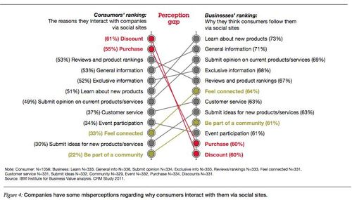 What customers want.PDF