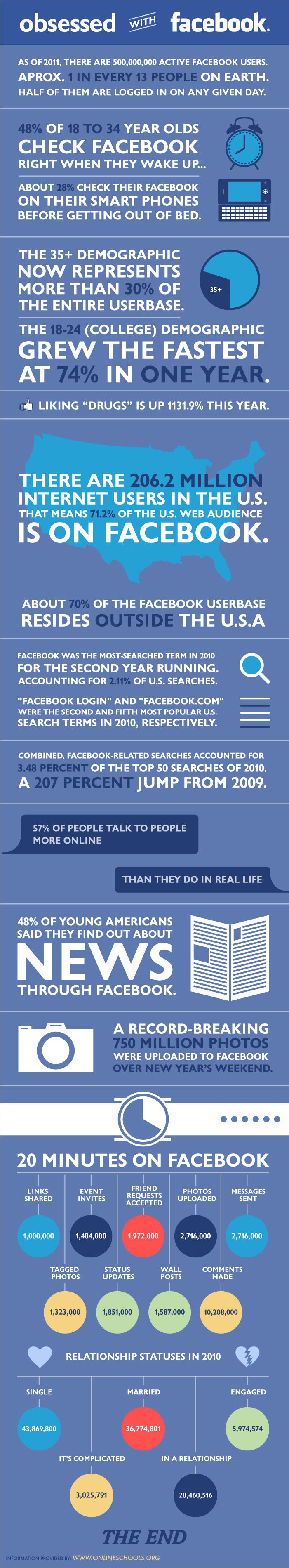 Social-Media-Marketing Facebook