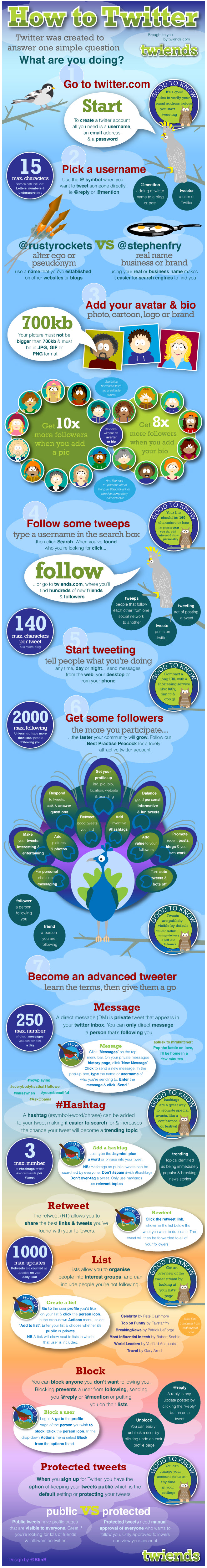 Twitter-Marketing-Infographic1