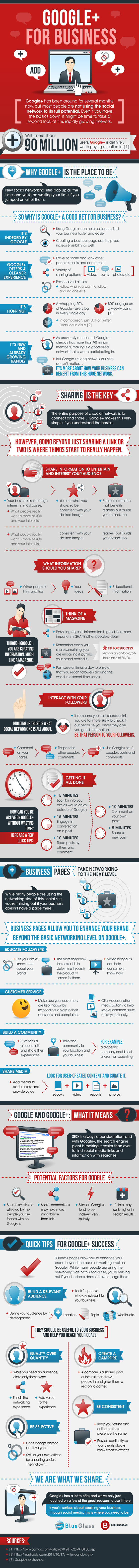 Google+-for-Business-Infographic
