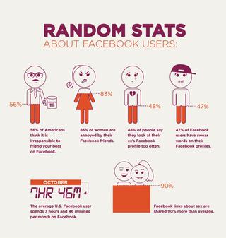 Facebook random stats