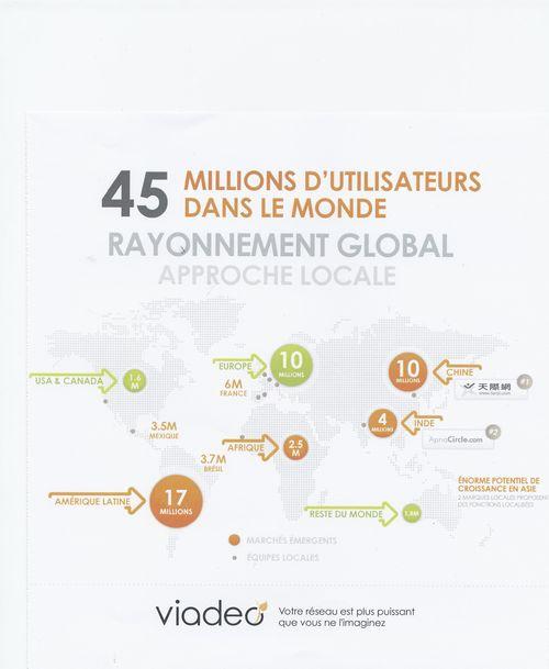 Viadeo stats Sept 2012