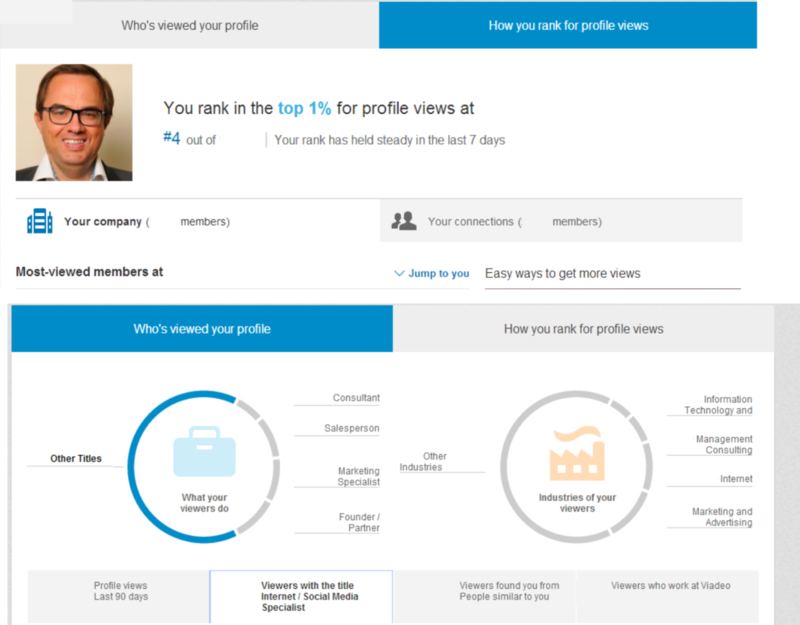 Stats LinkedIn
