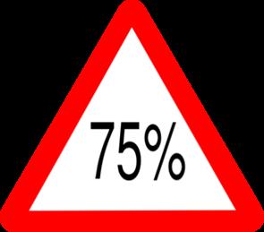 75% des internautes ne dépassent pas la première page de résultats