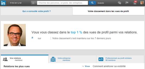 LinkedIn Classement