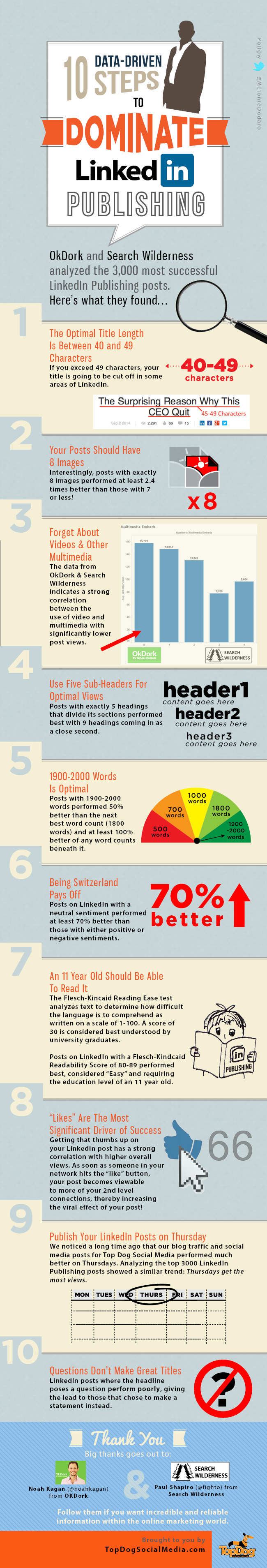 10 steps-to-dominate-LinkedIn-publishing