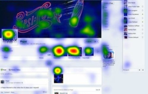 Eye tracking Facebook