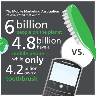 Marketing BtoB : 10 enseignements de 2014