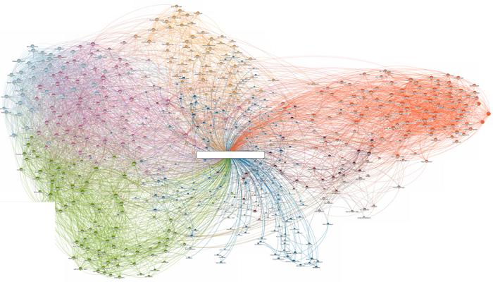 LinkedIn taille réseau