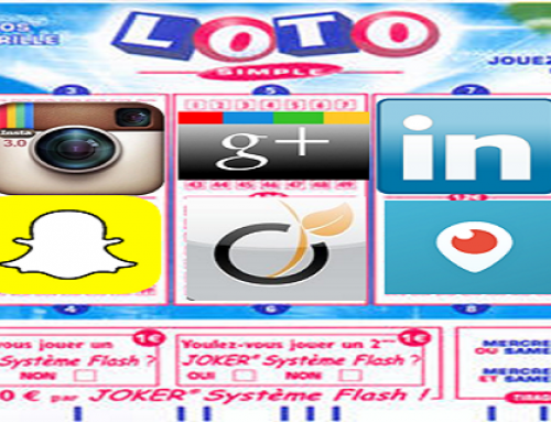 3 Business Cases persos : Le social selling c'est comme le Loto !