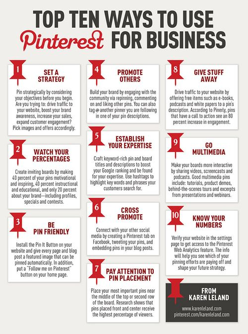 Top-10-ways-use-pinterest-business