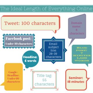 Ideal length evrything online